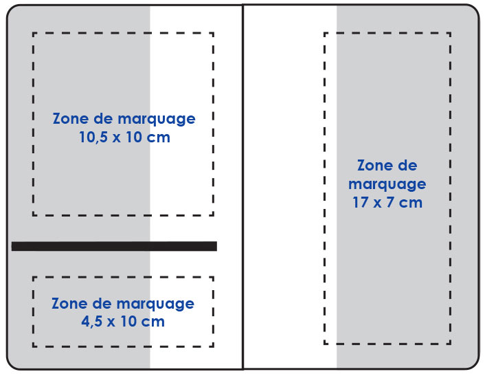 Zone de marquage Garde ordonnance Phamacie - Le Calendrier Pub