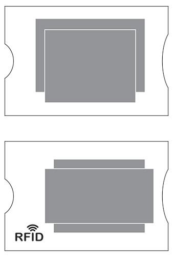 Zone de marquage étui porte-cartes RFID - Le Calendrier Pub